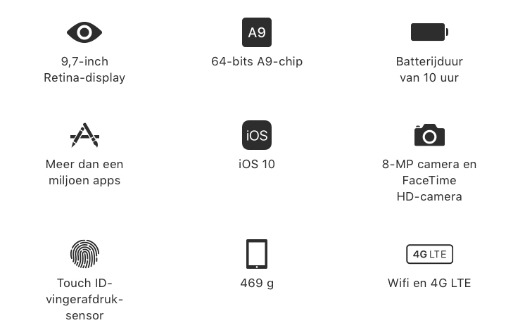 iPad specificaties